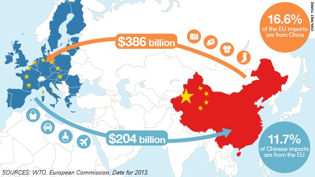 China and the deindustrialization of the european union global china and europe need to work together as historically it has been proven that this is the right course to follow gumiabroncs Choice Image